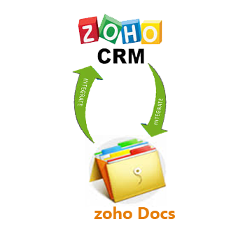 zoho-crm-with-zoho-docs2-480x480