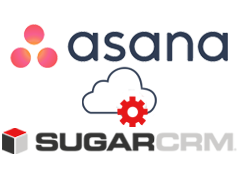 SugarCRM-Asana-Integration-2-480x360