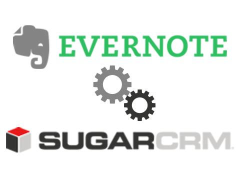 SugarCRM-Evernote-Integration-1-480x360