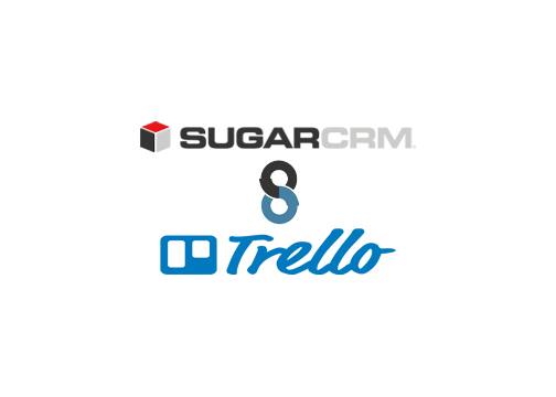 CRM Integration Services | Techloyce